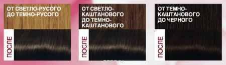 Купить L'Oreal Paris Крем-краска для волос