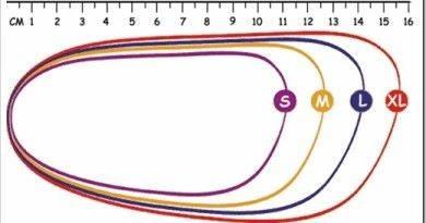 Принцип определения размера