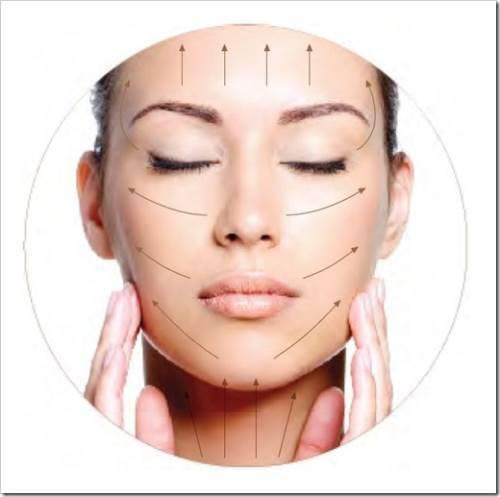 Классификация методов подтяжки лица