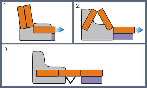 Как собрать диван аккордеон