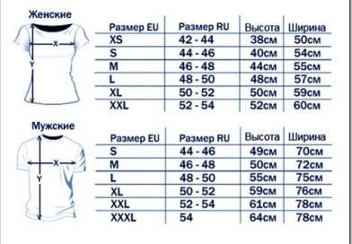 Как определить размер женской футболки