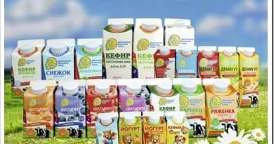 Технология производства йогурта