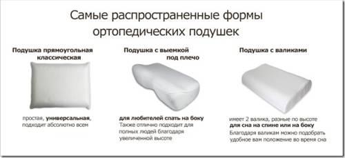 Купити ортопедичну подушку: правила вибору