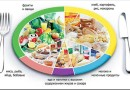 В чем суть здорового питания и как спланировать свой рацион