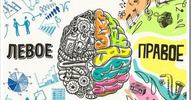 Популярные психологические тесты
