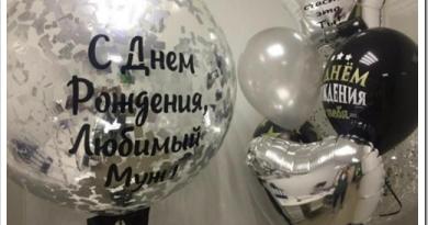 Виды воздушных шаров в подарок мужчине