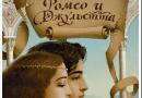 """Краткое описание сюжета книги У. Шекспира """"Ромео и Джульетта"""""""