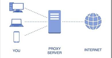 Для чего используются персональные IPv4 прокси